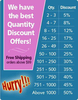 Best Quality Discount Offers Banners