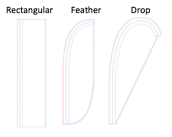 Fig: Most common banner shapes